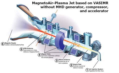 hybrid jet rocket engine hybrid free engine image for user manual