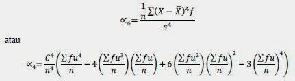 Analisis Data Penelitian Dengan Statistik Iqbal Hasan tugas statistika bab 5 momen kemiringan kurtosis