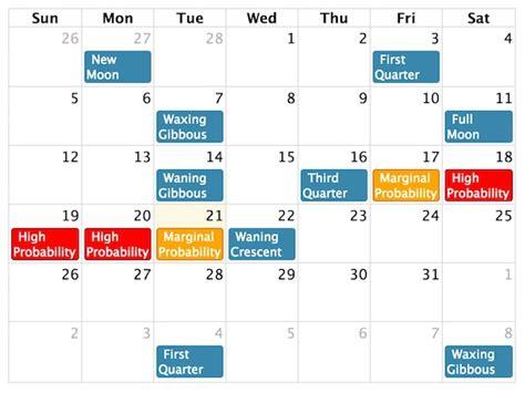Box Calendar Thailand Box Jellyfish Calendar 2017 Thailandsnakes