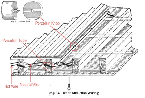 Knob And Wiring Diagram by Electrical Knob Wiring Electrical Get Free Image