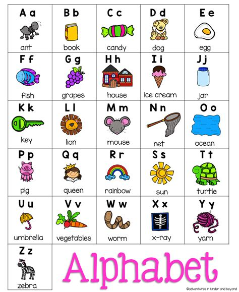 color with letter a alphabet chart kindergartenklub alphabet charts