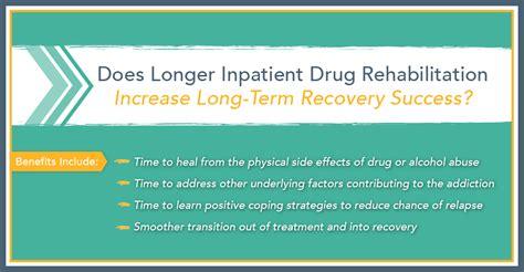 Internship At Inpateint Detox And Rehab by Does Longer Inpatient Rehabilitation Increase