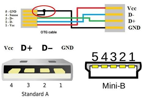 usb otg cable wiring diagram efcaviation