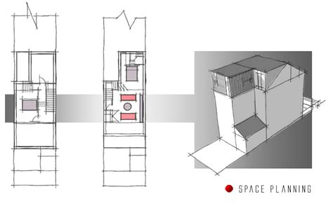 space planning space planning 2 livingcube