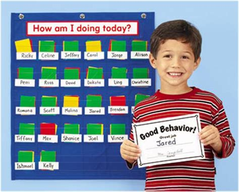 Behaviour Modification Classroom Management by Adoption And School Why The Classroom Discipline Plan