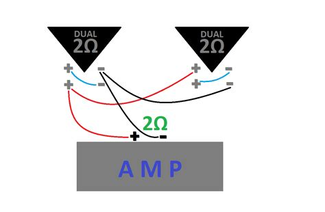 how to wire subs series parallel ohms and single vs