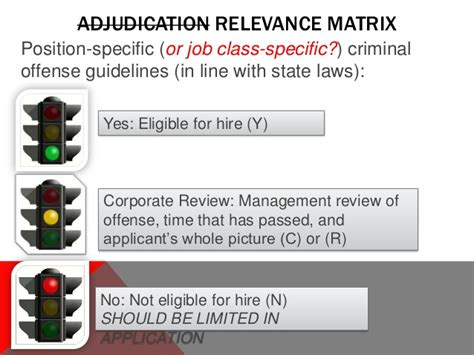 background screening policy considerations to avoid