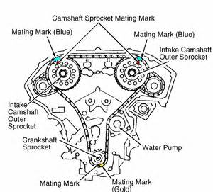 nissan v6 3000 engine diagram get free image about wiring diagram