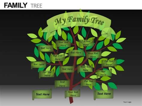 Editable Family Tree Template Editable Ppt Slides Family Family Tree Powerpoint Presentation