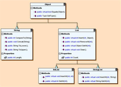 swing library java diagram java swing image collections how to guide and