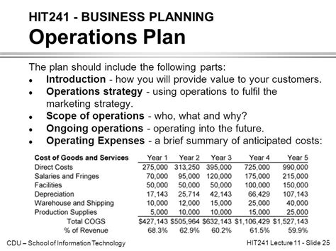 business plan expenses hit241 business planning introduction ppt