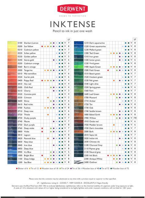 Derwent Colorsoft Coloured Pencil 36 Warna inktense pencil set derwent array savings club co za