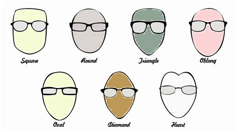 frame design for round face tips on choosing spectacle frames to your face shape