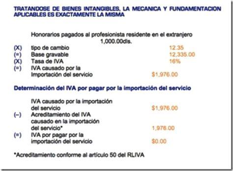 art 2 a liva el conta punto com iva en las importaciones de bienes y servicios intangibles