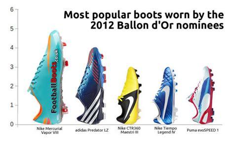nike vs adidas vs running shoes rv environnement