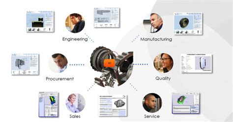 design for manufacturing benefits exploring the benefits of manufacturing ecosystem