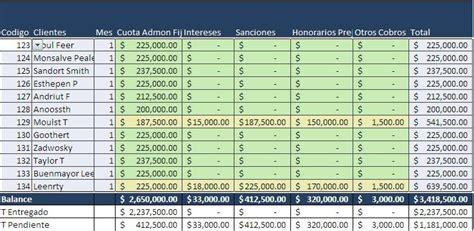 Formato Para Control De Pagos | control de pagos formato condicional excel