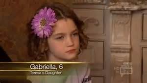 Teresa giudice daughter gabriella looks different