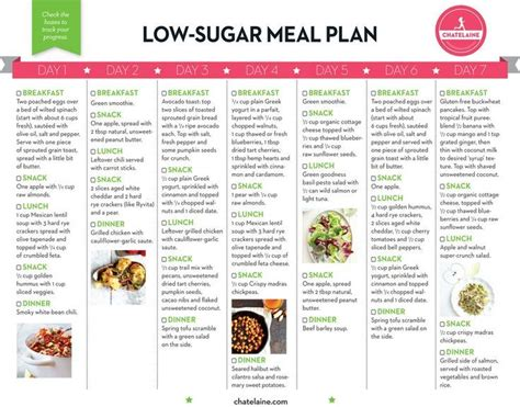 Nhs Detox Diet by The Seven Day Low Sugar Diet Low Sugar Meals Low Sugar