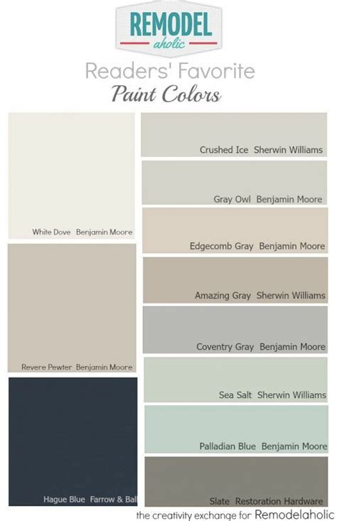 reader favorite paint colors more color test ideas