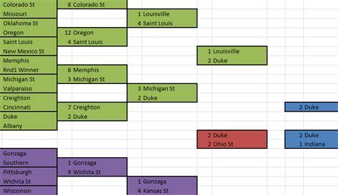 ncaa bracket template comprehensive ncaa tournament bracket 187 template