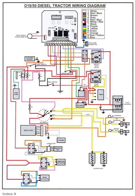 countax wiring diagram 22 wiring diagram images wiring
