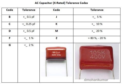 capacitor codes 10 how capacitor functions as a transformer design note 42 electronics hobby