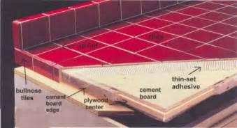 tile kitchen countertop diy tile countertops tile