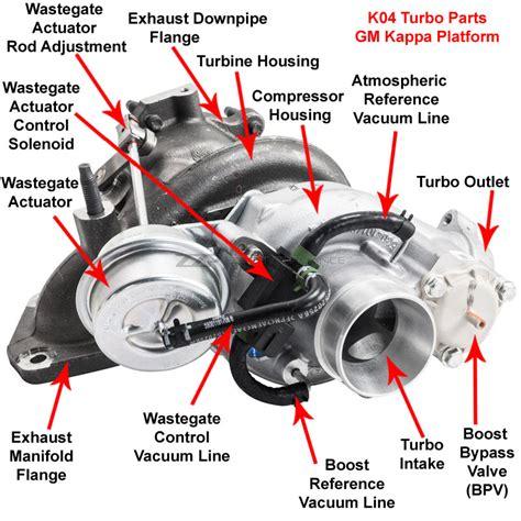 turbo diagram k04 lnf redline turbo components diagram saturn sky