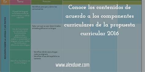 la nueva maya curricular 2016 venezuela sintesis curricular de educacion secundaria en 2016