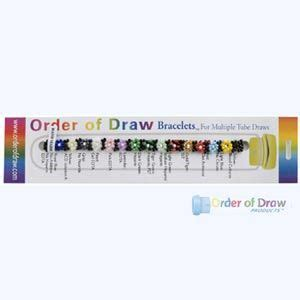 What Is The Order Of Draw When Drawing Blood
