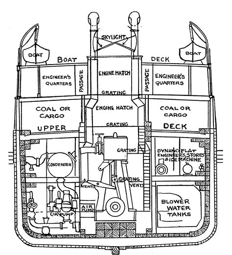 Ship Engine Room Layout Design by The Standard Wooden Cargo Steamships Of World War I