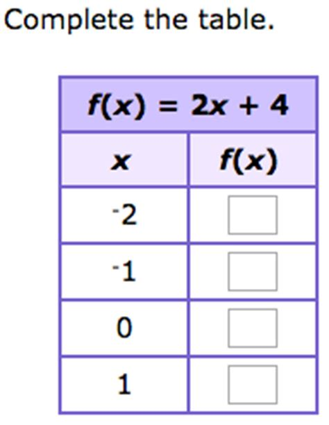 Table Function Ixl Complete A Function Table From An Equation Algebra