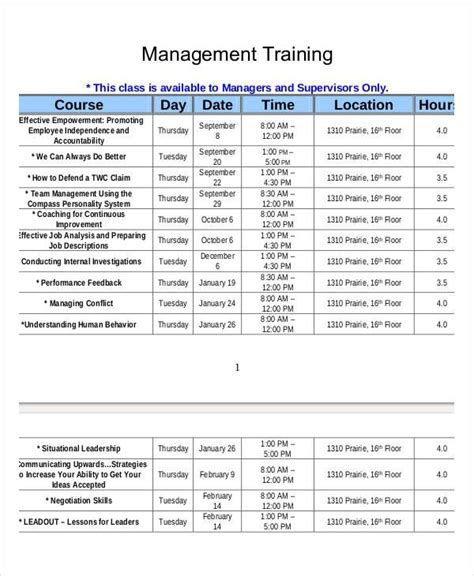 Employee Training Plan Template Carisoprodolpharm Com Course Transcript Template