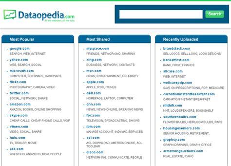 list of ranking statistics arunace