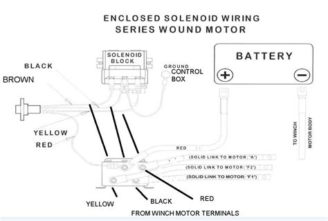 viking winch solenoid wiring diagram winch free