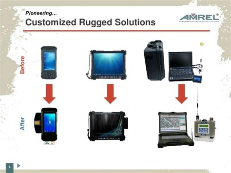 rugged solutions we don t just sell rugged computers we sell rugged customized solut