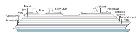Equinox Floor Plan by Celebrity Solstice Deck Plans
