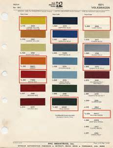 car paint colors sles html autos post