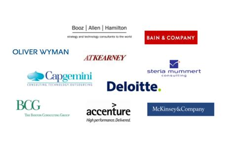 management consulting firms strategy consulting firms