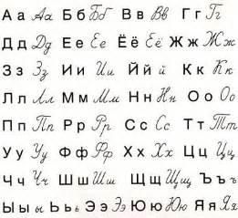 learn russian alphabet cyrillic the mendeleyev journal