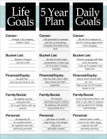 1 Year Business Plan Template The 3 Steps To A 5 Year Plan So Now What