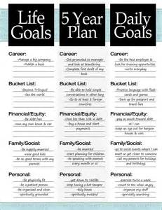 5 Year Career Plan Template by Best Photos Of Five Year Plan Template 5 Year Career