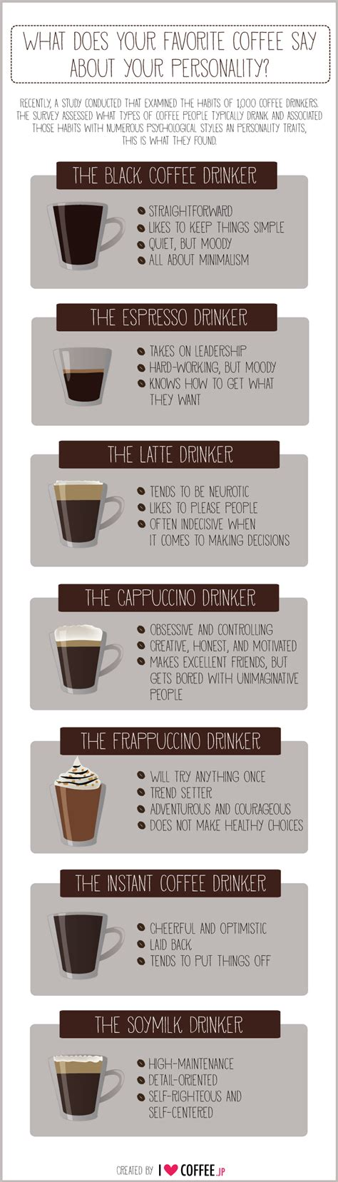 what your coffee says about you what your favorite coffee says about you infographic