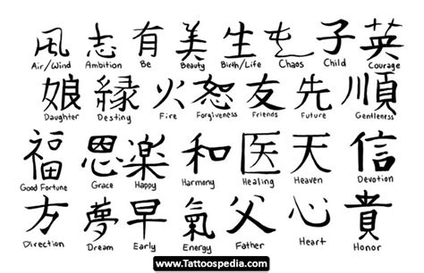 kanji tattoo designs and meanings japanese designs search kanji