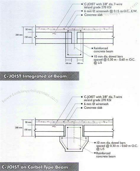 Concrete Floor Slab Detail by Floor And Roof Concrete Slab Typical Details Of