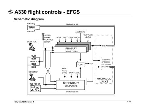 aircraft schematic manual a320 airbus a350 widebody