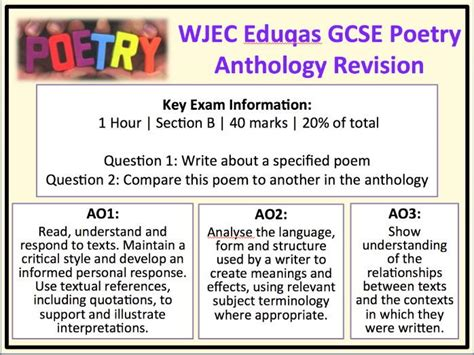 new gcse english literature 1782943617 wjec eduqas gcse poetry anthology student revision activity by shefpgce10 teaching resources tes