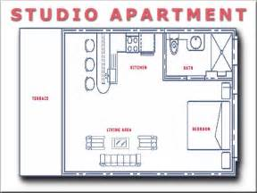 efficiency apartment floor plan 39 best images about studio floorplans on pinterest wall
