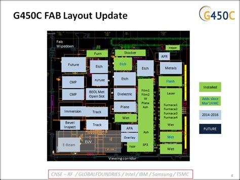 update layout c 450mm update semicon west 2014 semi org